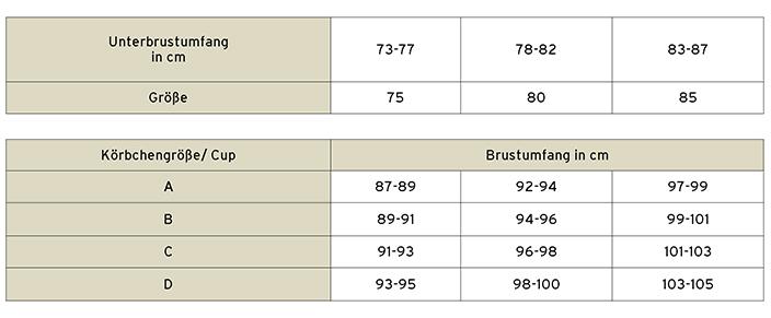 BH-Größe-bestimmen-Tabelle